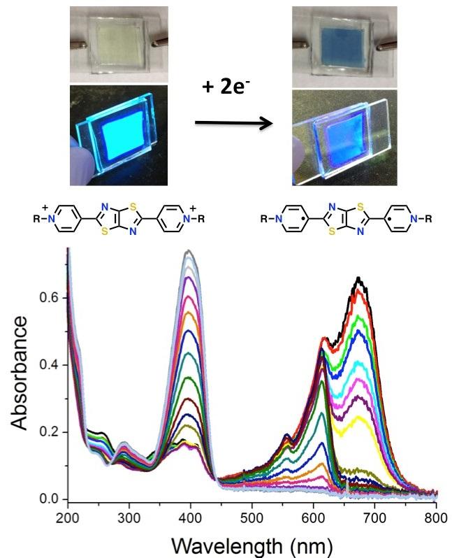 Figure 1. Electrochromism, fluorescence, and spectroelectrochemistry of thiazolothiazole.